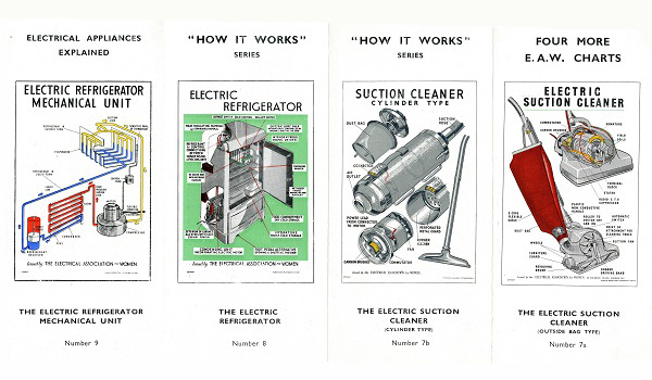 EAW 'How it works' leaflet, IET Archives ref NAEST 33/02/11/22.