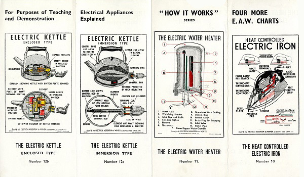 EAW leaflet 'How it works', IET Archives ref NAEST 33/02/11/22.